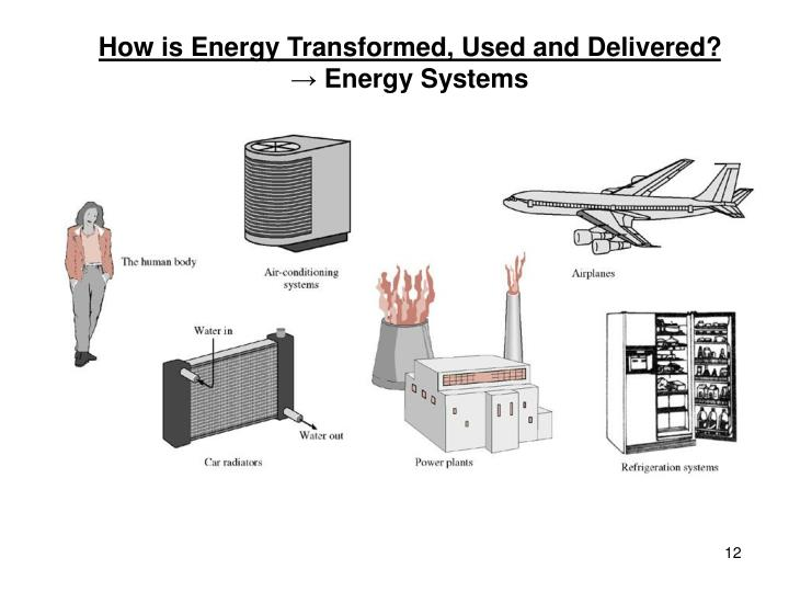 How is Energy Transformed, Used and Delivered?