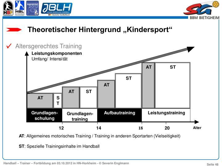 """Theoretischer Hintergrund """"Kindersport"""""""