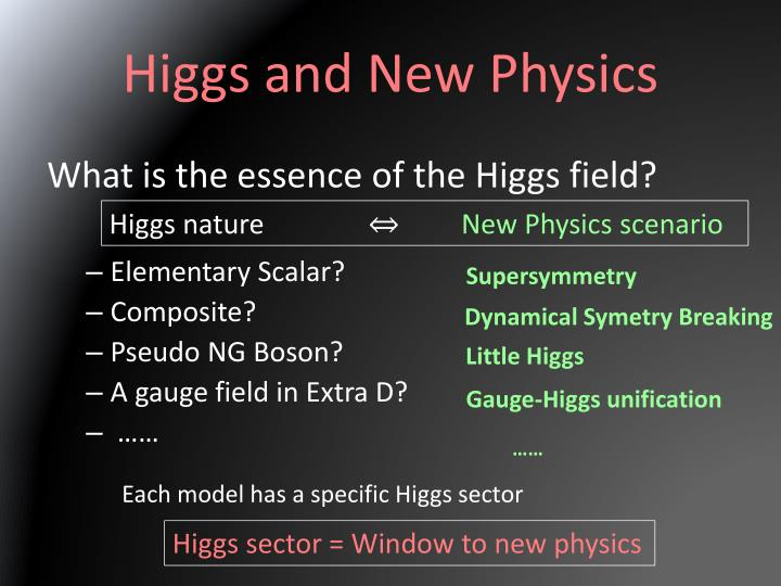 Higgs and New Physics