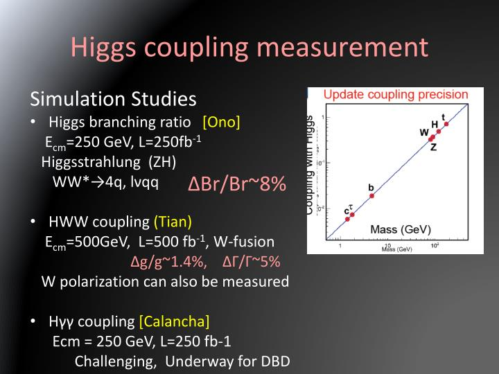 Higgs coupling measurement