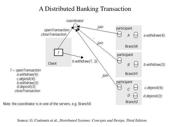 A Distributed Banking Transaction