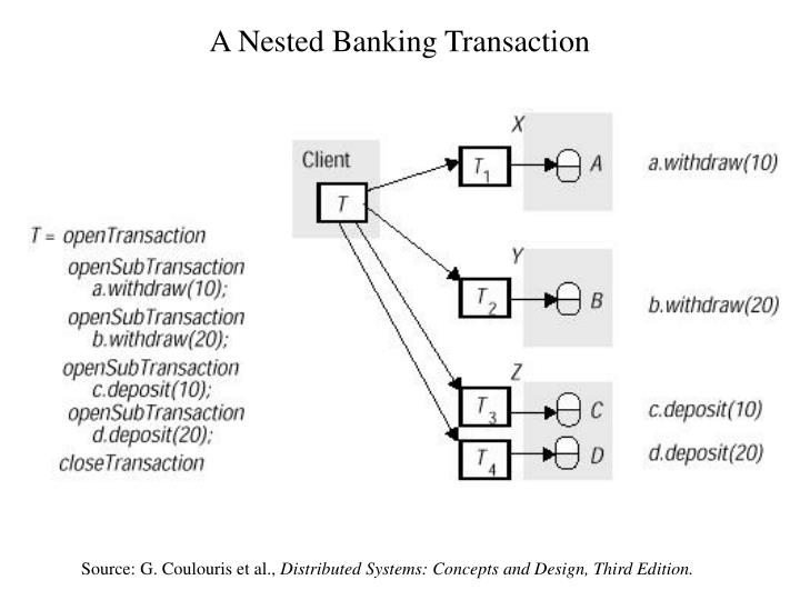 A Nested Banking Transaction