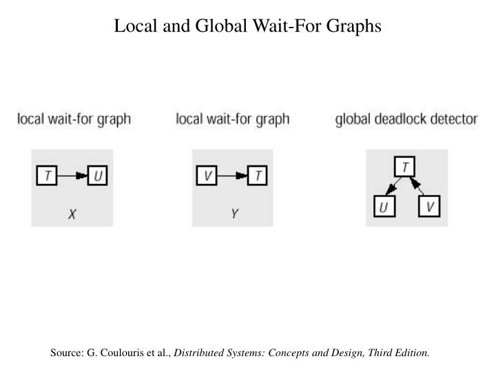 Local and Global Wait-For Graphs
