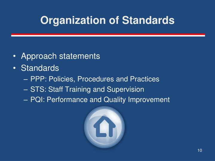 Organization of Standards