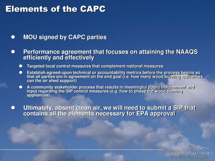 Elements of the CAPC