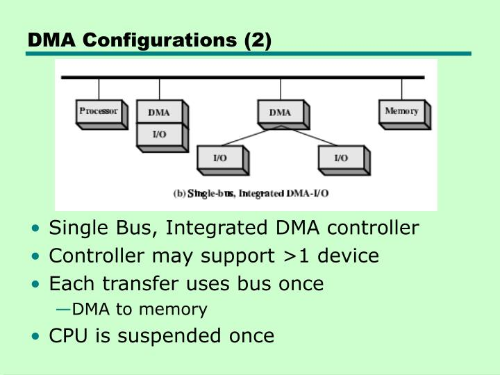 DMA Configurations (2)