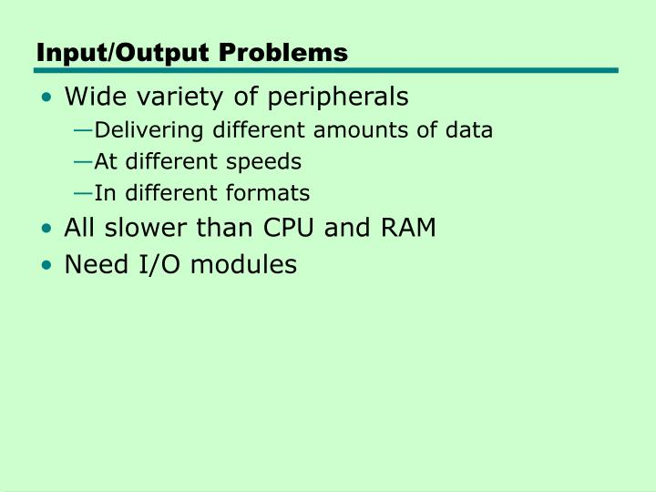 Input output problems