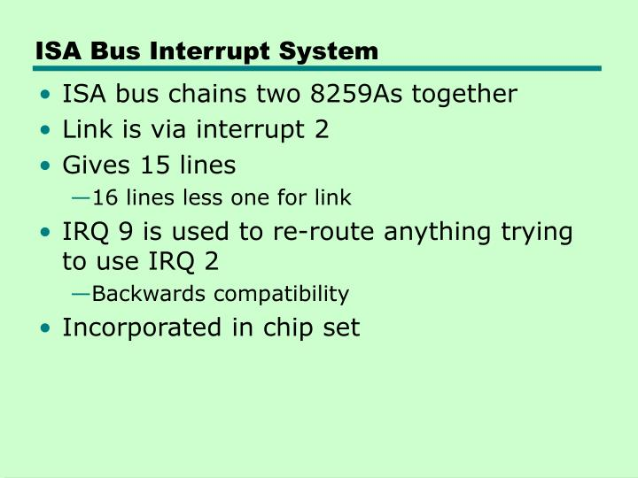 ISA Bus Interrupt System