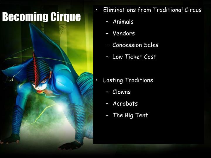 Becoming Cirque