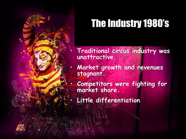 The industry 1980 s