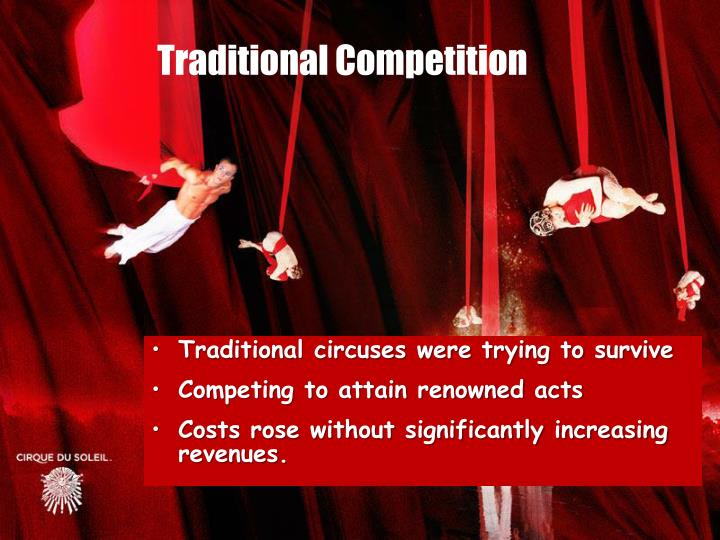 Traditional Competition
