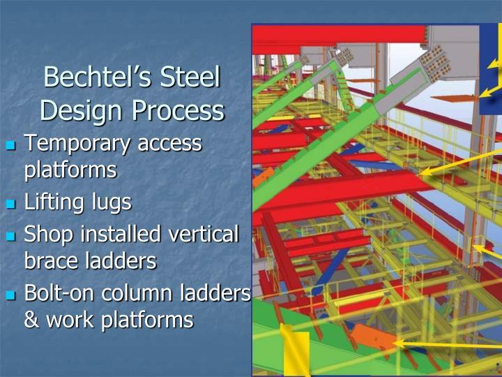 Bechtel's Steel Design Process