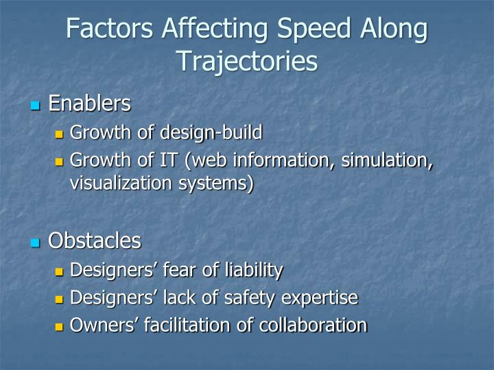 Factors Affecting Speed Along Trajectories