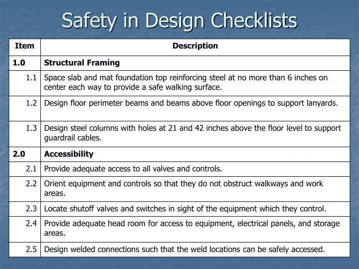 Safety in Design Checklists