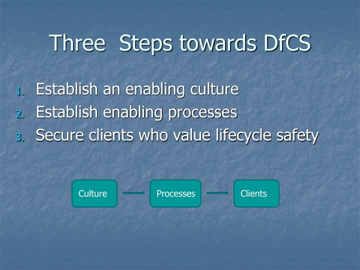 Three  Steps towards DfCS