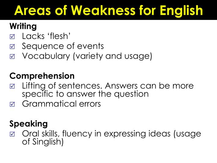 Areas of Weakness for English