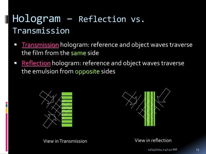 Hologram –