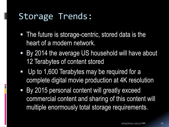Storage Trends: