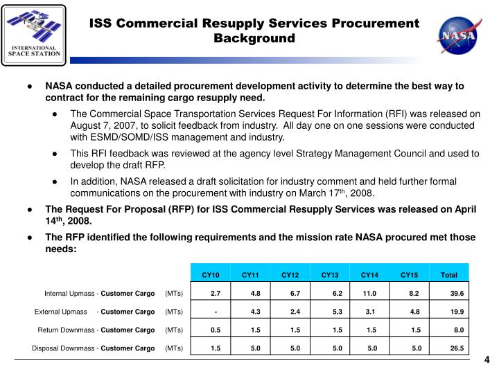 ISS Commercial Resupply Services Procurement Background