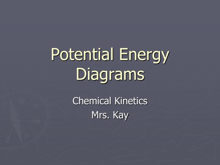 Potential energy diagrams