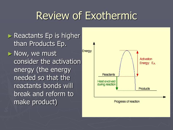 Review of Exothermic