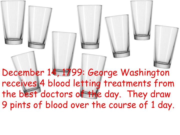 December 14, 1799: George Washington receives 4 blood letting treatments from the best doctors of the day.  They draw 9 pints of blood over the course of 1 day.