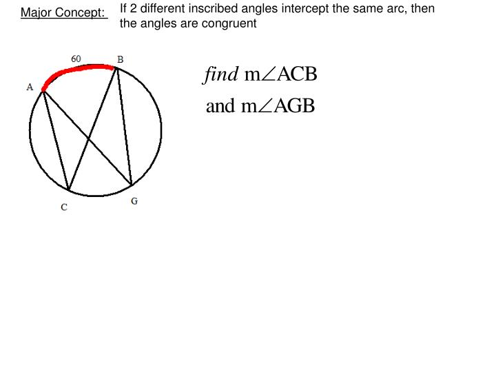 If 2 different inscribed angles intercept the same arc, then