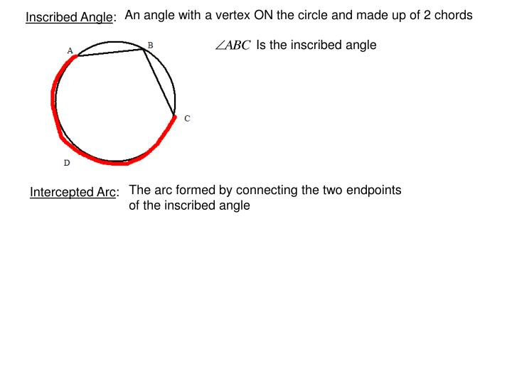 An angle with a vertex ON the circle and made up of 2 chords