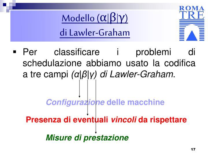 Modello (α|β|γ)