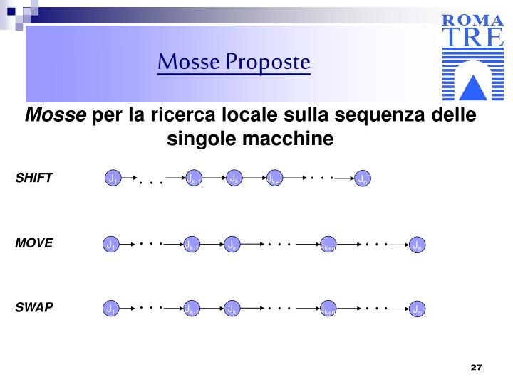 Mosse Proposte
