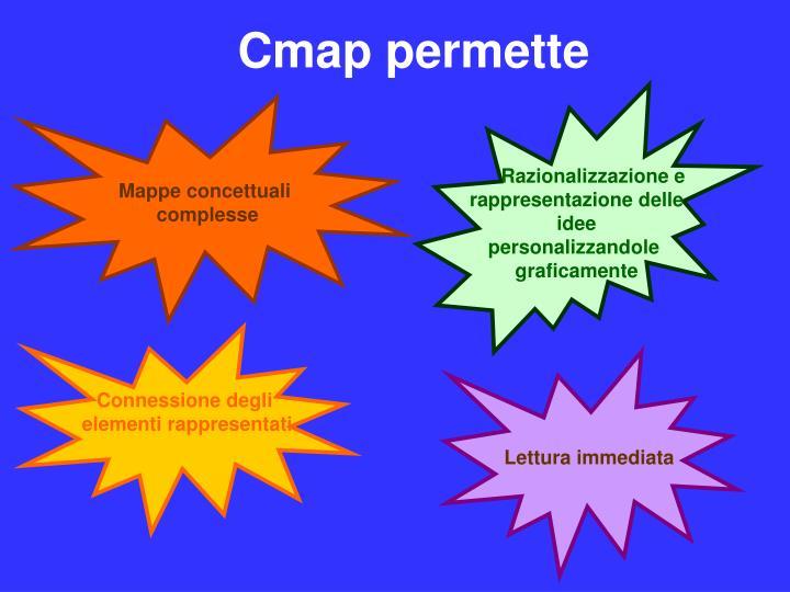 Cmap permette