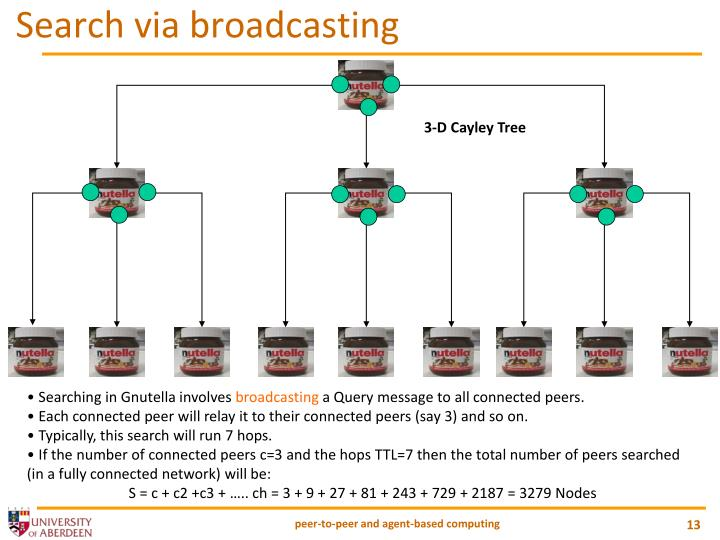 Search via broadcasting