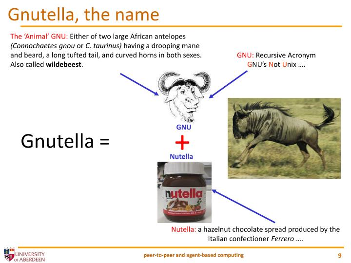Gnutella, the name