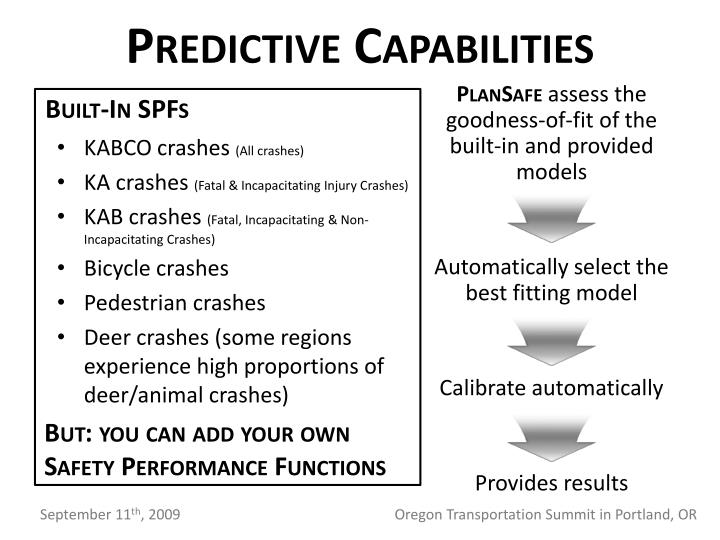 Predictive Capabilities