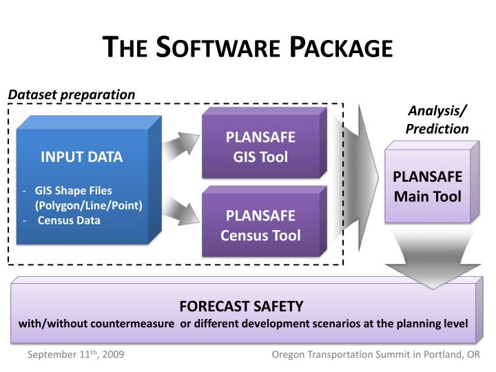 The Software Package