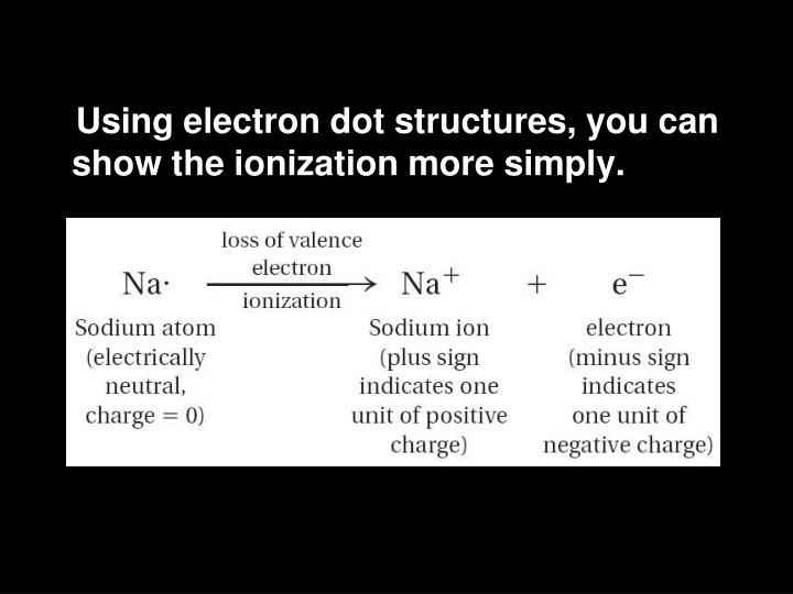 Using electron dot structures, you can show the ionization more simply.