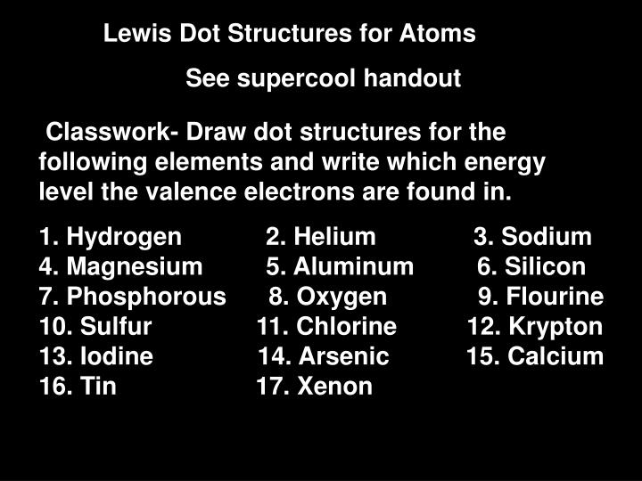 Lewis Dot Structures for Atoms