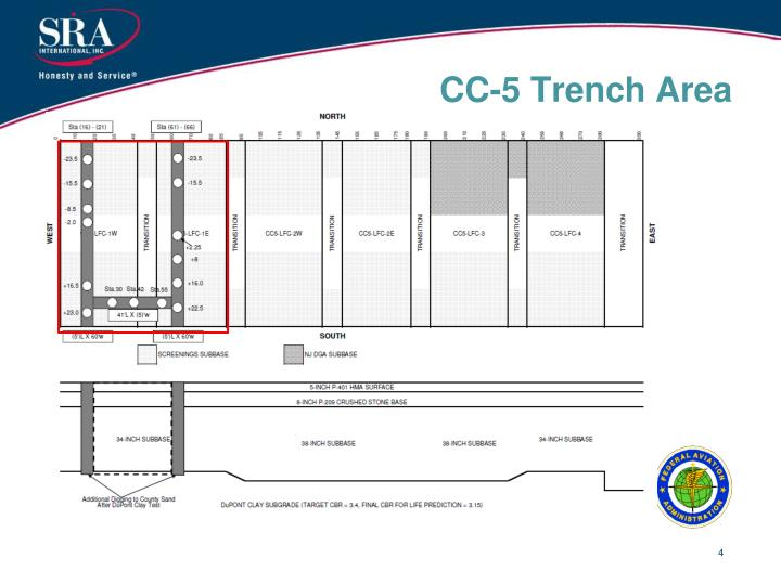 CC-5 Trench Area