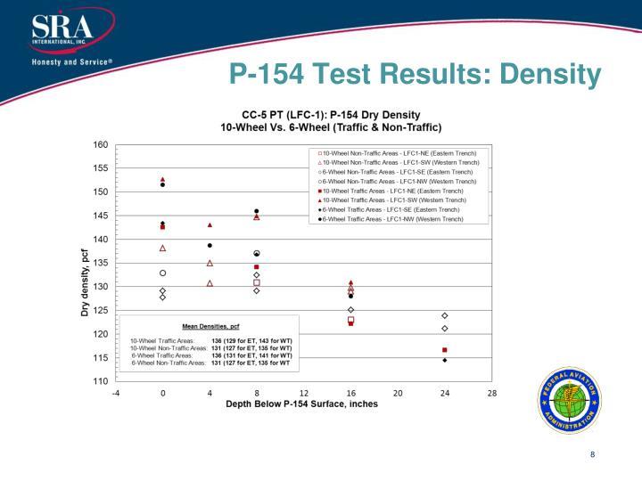 P-154 Test Results: Density