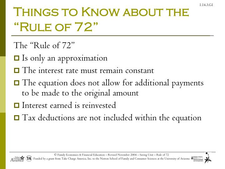 "Things to Know about the ""Rule of 72"""
