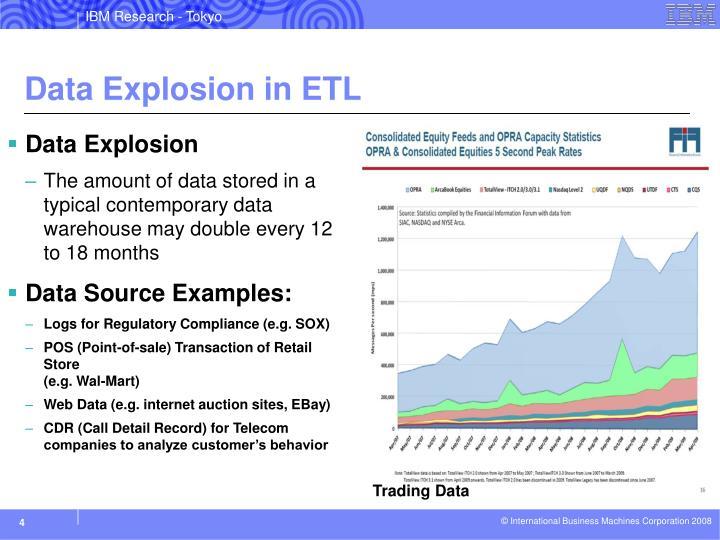 Data Explosion in ETL