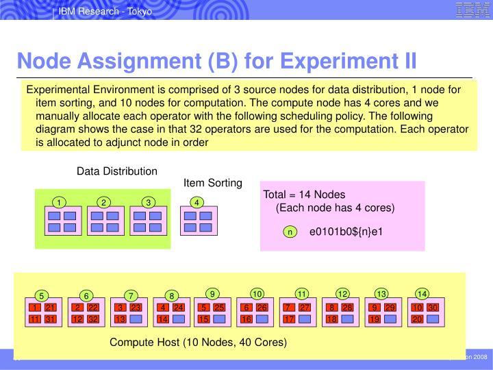 Node Assignment (B) for Experiment II