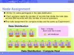 node assignment1