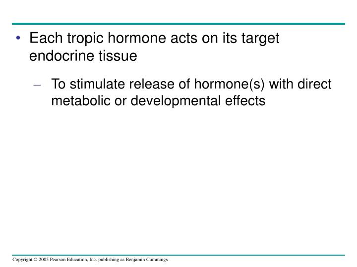 Each tropic hormone acts on its target endocrine tissue