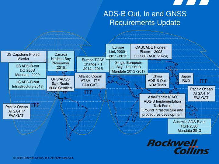 Ads b out in and gnss requirements update