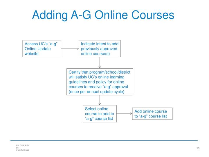 "Access UC's ""a-g"" Online Update website"