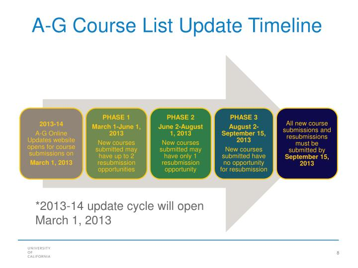 *2013-14 update cycle will open March 1, 2013