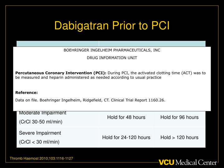 Dabigatran Prior to PCI