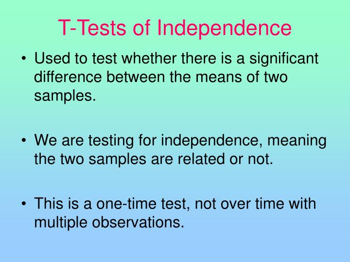 T-Tests of Independence
