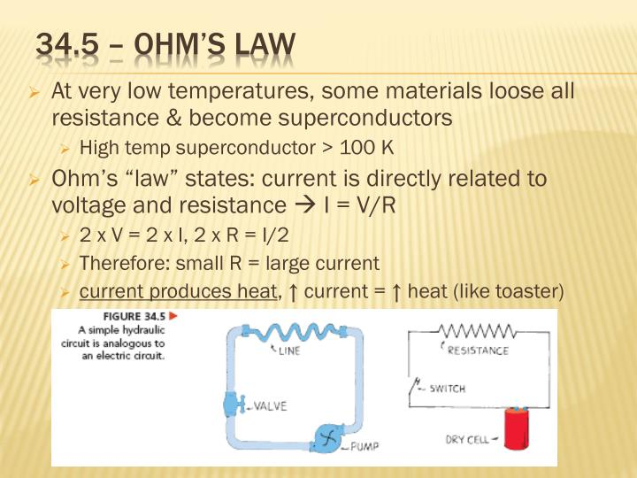 34.5 – ohm's law